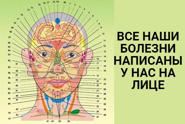 Все наши болезни написаны у нас на лице