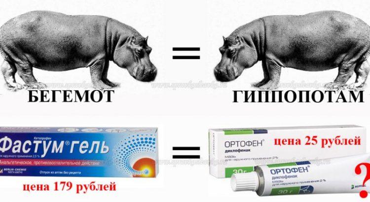 Дешевые аналоги дорогих лекарств. Таблица со списком дженериков