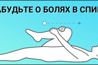 Двенадцать упражнений на растяжку, чтобы боли в мышцах ушли навсегда