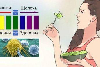 7 мощнейших щелочных продуктов, которые убивают даже рак