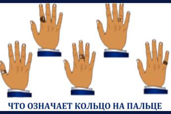 Что символизируют кольца на разных пальцах! Точность на 90-95%!